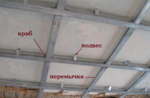 Расположение комплектующих на потолке.
